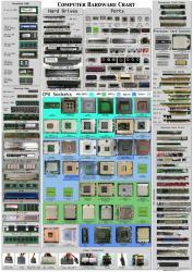 Socket&Connectors.jpg
