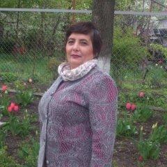 Elena Argatu